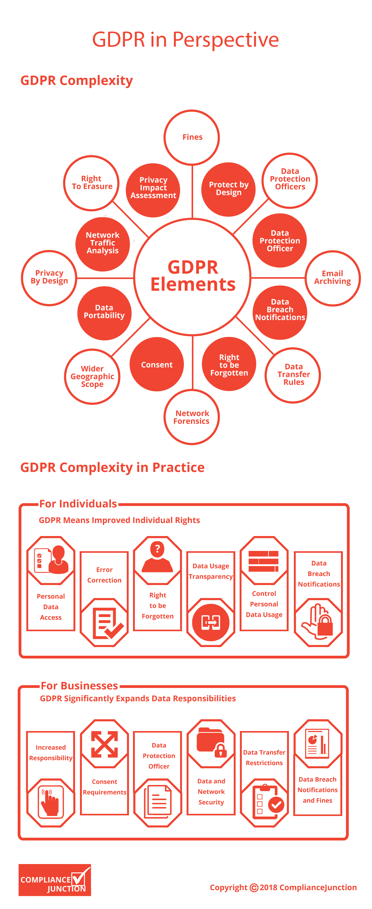 GDPR for US Companies