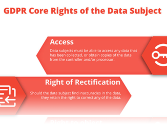 GDPR Core Rights of the Data Subject
